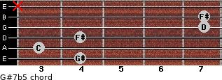 G#7(b5) for guitar on frets 4, 3, 4, 7, 7, x