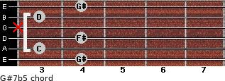 G#7(b5) for guitar on frets 4, 3, 4, x, 3, 4