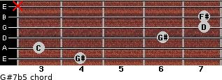 G#7(b5) for guitar on frets 4, 3, 6, 7, 7, x