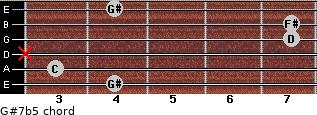 G#7(b5) for guitar on frets 4, 3, x, 7, 7, 4