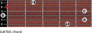 G#7(b5) for guitar on frets 4, 5, 0, 5, x, 2