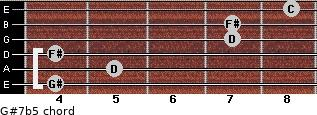 G#7(b5) for guitar on frets 4, 5, 4, 7, 7, 8