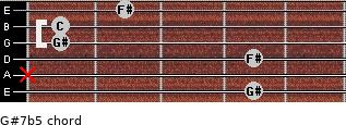 G#7b5 for guitar on frets 4, x, 4, 1, 1, 2