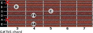 G#7b5 for guitar on frets 4, x, 4, 5, 3, x
