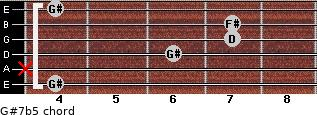 G#7b5 for guitar on frets 4, x, 6, 7, 7, 4