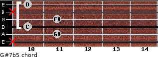 G#7(b5) for guitar on frets x, 11, 10, 11, x, 10
