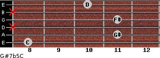 G#7b5/C for guitar on frets 8, 11, x, 11, x, 10