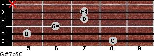 G#7b5/C for guitar on frets 8, 5, 6, 7, 7, x