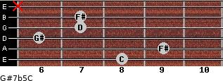 G#7b5/C for guitar on frets 8, 9, 6, 7, 7, x