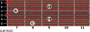 G#7b5/C for guitar on frets 8, 9, x, 7, 9, x