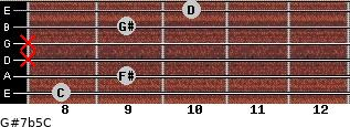 G#7b5/C for guitar on frets 8, 9, x, x, 9, 10