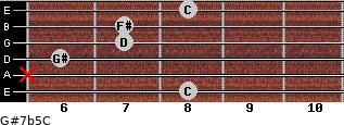 G#7b5/C for guitar on frets 8, x, 6, 7, 7, 8
