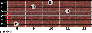 G#7b5/C for guitar on frets 8, x, x, 11, 9, 10