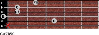 G#7b5/C for guitar on frets x, 3, 0, 1, 1, 2