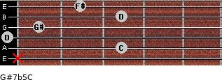 G#7b5/C for guitar on frets x, 3, 0, 1, 3, 2