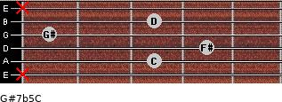 G#7b5/C for guitar on frets x, 3, 4, 1, 3, x