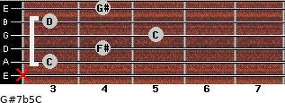 G#7b5/C for guitar on frets x, 3, 4, 5, 3, 4