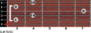 G#7b5/C for guitar on frets x, 3, 4, 7, 3, 4