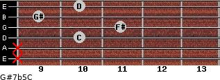 G#7b5/C for guitar on frets x, x, 10, 11, 9, 10