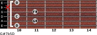 G#7b5/D for guitar on frets 10, 11, 10, 11, x, 10