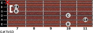 G#7b5/D for guitar on frets 10, 11, 10, 7, 7, x