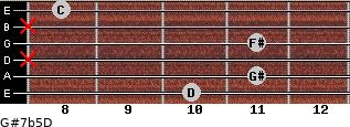 G#7b5/D for guitar on frets 10, 11, x, 11, x, 8