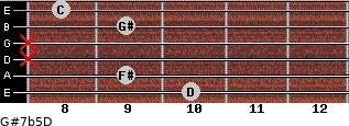 G#7b5/D for guitar on frets 10, 9, x, x, 9, 8
