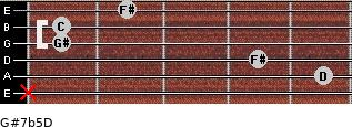 G#7b5/D for guitar on frets x, 5, 4, 1, 1, 2