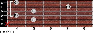 G#7b5/D for guitar on frets x, 5, 4, 5, 7, 4