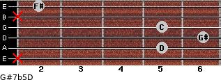 G#7b5/D for guitar on frets x, 5, 6, 5, x, 2