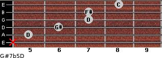 G#7b5/D for guitar on frets x, 5, 6, 7, 7, 8