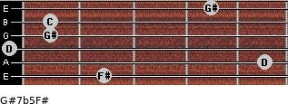 G#7b5/F# for guitar on frets 2, 5, 0, 1, 1, 4