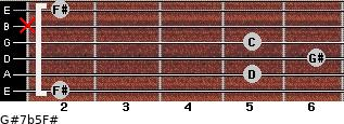 G#7b5/F# for guitar on frets 2, 5, 6, 5, x, 2