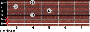 G#7b5/F# for guitar on frets x, x, 4, 5, 3, 4