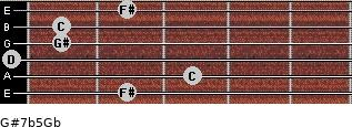 G#7b5/Gb for guitar on frets 2, 3, 0, 1, 1, 2