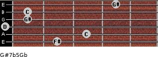 G#7b5/Gb for guitar on frets 2, 3, 0, 1, 1, 4