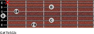 G#7b5/Gb for guitar on frets 2, 3, 0, 1, 3, x