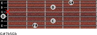 G#7b5/Gb for guitar on frets 2, 3, 0, x, 3, 4