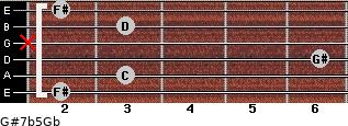 G#7b5/Gb for guitar on frets 2, 3, 6, x, 3, 2