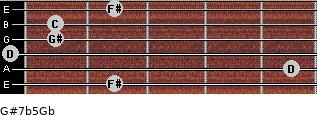 G#7b5/Gb for guitar on frets 2, 5, 0, 1, 1, 2