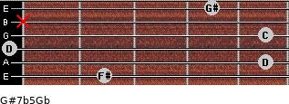 G#7b5/Gb for guitar on frets 2, 5, 0, 5, x, 4