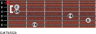 G#7b5/Gb for guitar on frets 2, 5, 4, 1, 1, x