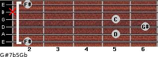 G#7b5/Gb for guitar on frets 2, 5, 6, 5, x, 2