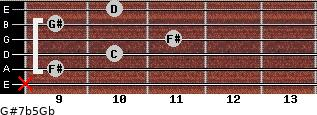 G#7b5/Gb for guitar on frets x, 9, 10, 11, 9, 10