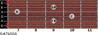G#7b5/Gb for guitar on frets x, 9, 10, 7, 9, x