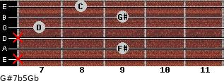 G#7b5/Gb for guitar on frets x, 9, x, 7, 9, 8