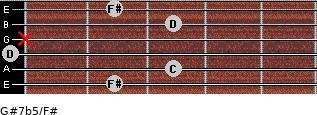 G#7b5/F# for guitar on frets 2, 3, 0, x, 3, 2