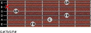 G#7b5/F# for guitar on frets 2, 3, 4, 1, x, 4