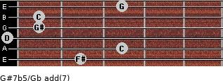 G#7b5/Gb add(7) guitar chord