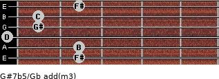 G#7b5/Gb add(m3) guitar chord
